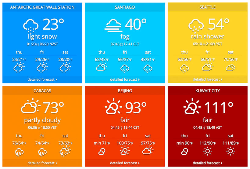 weather-atlas free wordpress weather widget